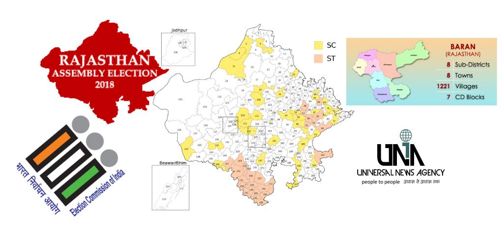 बारां जिले में 8 लाख 71 हजार 890 मतदाता अपने मताधिकार का प्रयोग करेंगे